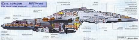 naves m 225 s importantes de la flota estelar taringa