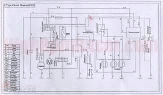 HD wallpapers banshee wiring diagram help