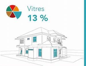 Economie D Energie Dans Une Maison : economie d 39 nergie ~ Melissatoandfro.com Idées de Décoration