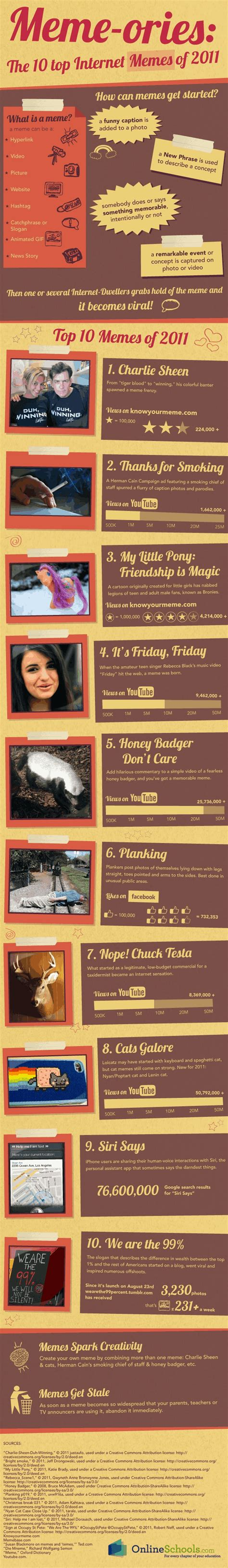 Best Memes Of 2011 - infographic top internet memes of 2011 memeories online schools
