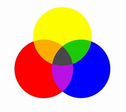 Mixing Colors Clipart Mix Clipground Colorful Approaches