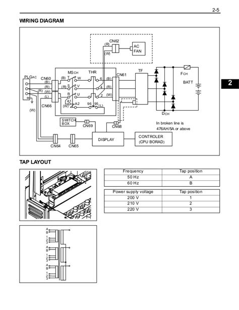 Toyota Fbe Forklift Service Repair Manual