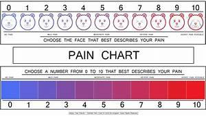 Chart Better Than Numbers Ruminations Pinterest