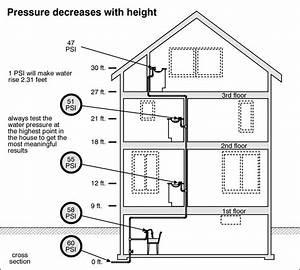 Home Inspection Checklist