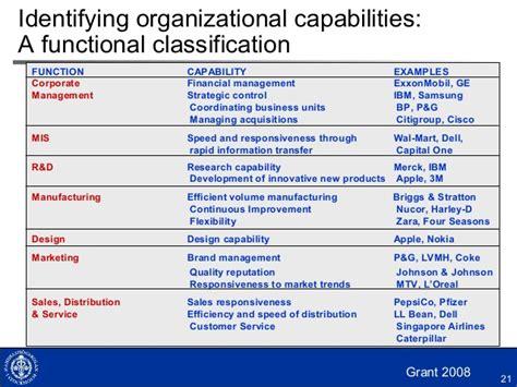 Managing Marketing Processes_Seminar 2