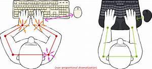 Blog  4  Quick Introduction To Ergonomic Keyboard  U2013 Human Factor Blog