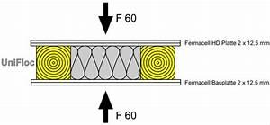 Fermacell Platte Brandschutz : latzel daemmstoffe technische daten ~ Watch28wear.com Haus und Dekorationen