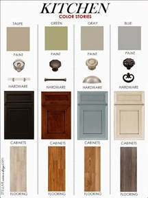 kitchens colors ideas kitchen cabinet color palettes ayanahouse