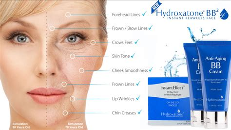 Anti wrinkle cream for young skin