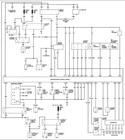 Jeep Wrangler Engine Freeautomechanic