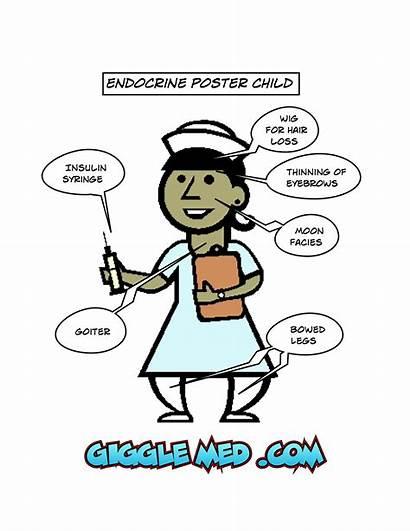 Nurse Clip Humor Funny Clipart Endocrine Nursing