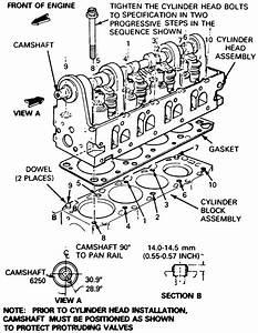 1987 Ford Crown Victoria 5 0l Fi Ohv 8cyl