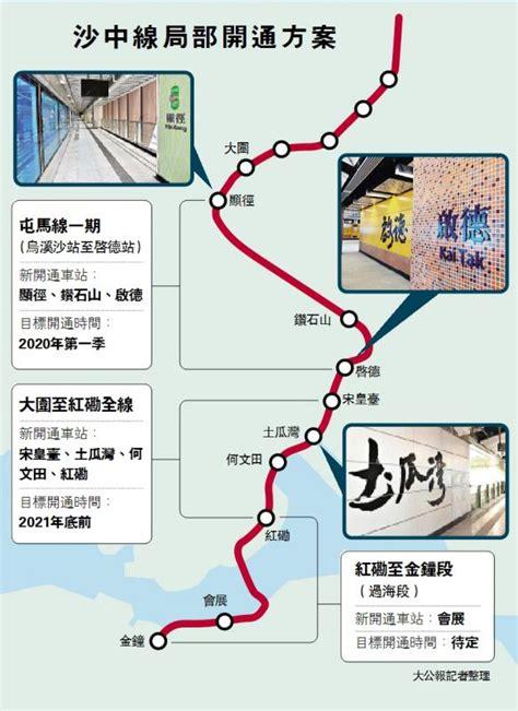 屯馬綫(英語:tuen ma line),香港局部營運中的鐵路綫,規劃和建築沙田至中環綫時稱為東西走廊(英語:east west corridor),是由沙田至中環綫大圍至紅磡的新建路段與原有的西鐵綫以及馬鞍山綫連接而成。 屯馬線明年首季先通至啟德\大公報記者曾敏捷