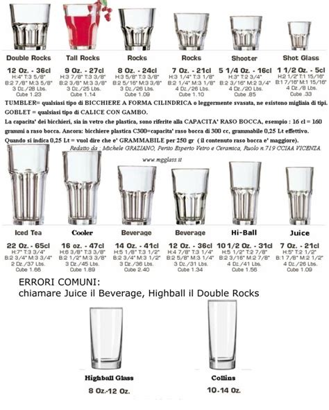 nomi dei bicchieri nome dei bicchieri e calici di vetro