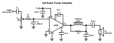 Amplifier Can Not Receive Radio Waves Using