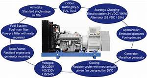 Save Energy Low Utilization 530kw 662kva Mtu Diesel