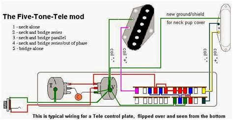 Rotary Switch Wiring Diagram Telecaster by Jw Guitarworks Basic Circuits