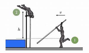 Olympic Physics  How Pole Vaulters Go Over The Top