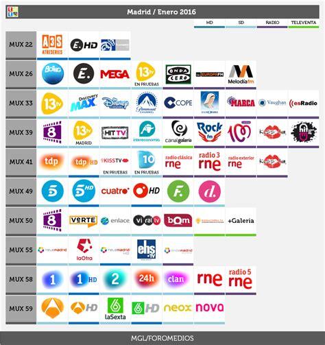 gu 237 a de canales tdt madrid espa 241 a enero 2016 discusi 243 n de tdt tda foromedios