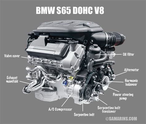 difference  ohv ohc sohc  dohc