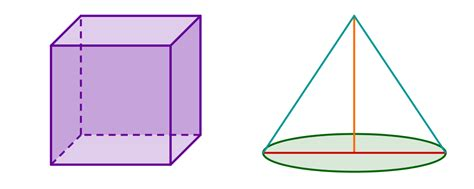 geometrie thema lernen mit serlo