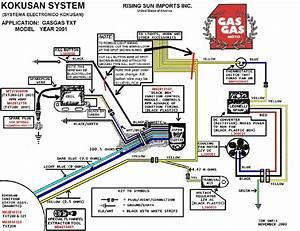 Wiring Diagram Gasgas Txt 200