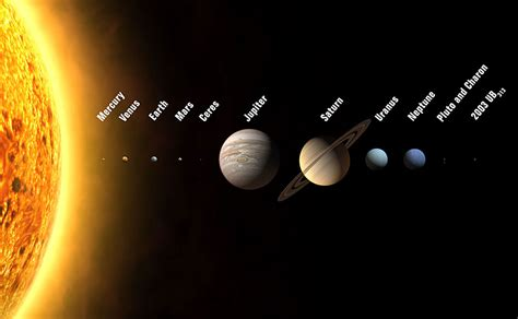 Solar System Pictures Universe Today