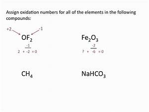 Assigning Oxidation Numbers - Chemistry Tutorial