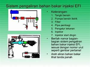 Sistem Bahan Bakar Injeksi