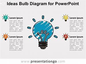Ideas Bulb Diagram For Powerpoint