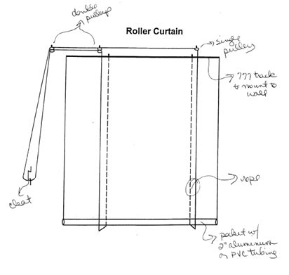 diy bay window curtain roll up welding safety barrier akon curtain and dividers