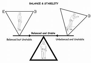 What Is Balance