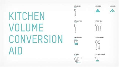 Kitchen Volume Conversion by The Only Kitchen Volume Conversion Chart You Ll Need