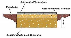 Untergrund Für Gartenhaus : plattenfundament im gartenhaus schnelles fundament f rs gartenhaus rusticas ~ Frokenaadalensverden.com Haus und Dekorationen