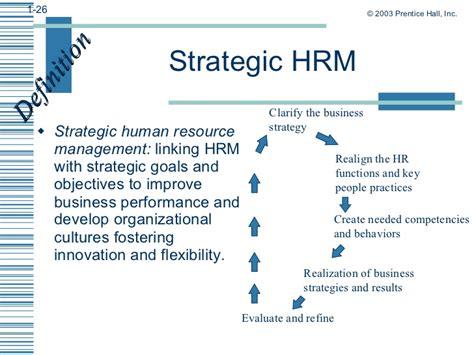 The Strategic Role Of Hrm. Lvn Sample Resume. Criminal Justice Resume Examples. Design Resume Samples. Mis Resume. Example Of Writing Resume. Costume Designer Resume. Cover Letter Or Resume. Key Skill Words For Resume