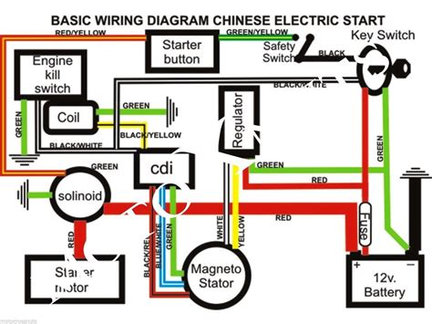 Sunl 50cc Wire Diagram by 152fmh Engine Wiring Diagram Downloaddescargar