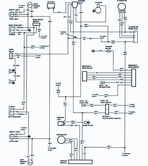 1985 F 150 Wiring Diagram 41103 Ciboperlamenteblog It