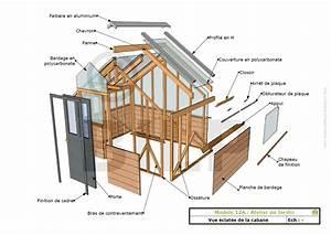 Modèle BELLA CABANES, ABRIS DE JARDIN et EXTENSIONS à construire soi même
