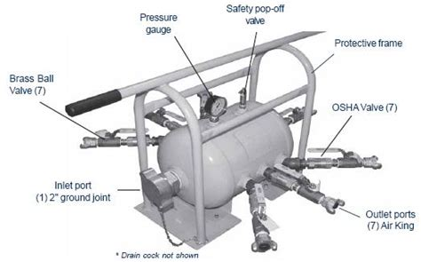 air receiver manifold assembly  compressed air systems
