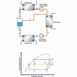 2 Stage Compressor Diagram Wiring 33 Wiring Diagram