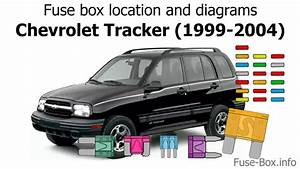 Fuse Box Location And Diagrams  Chevrolet Tracker  1999-2004