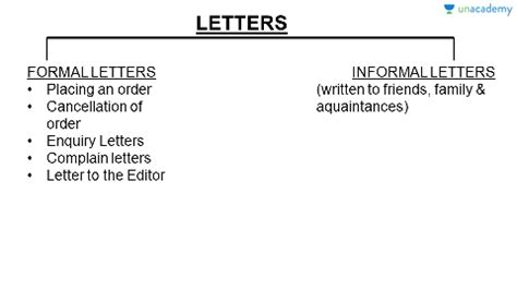 format  formal letters placing  cancelling  order