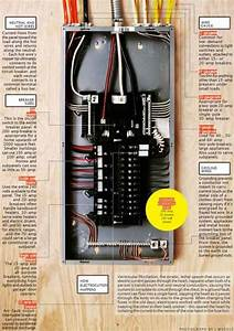 It U0026 39 S Electric  How Your Circuit Breaker Panel Works
