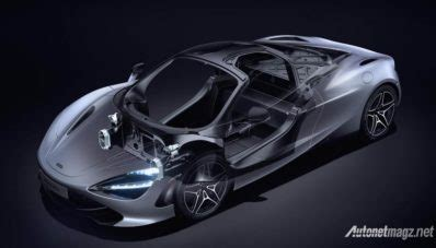 Modifikasi Mclaren 570gt by Mclaren 720s Siap Bungkam Gladiator Supercar Italia