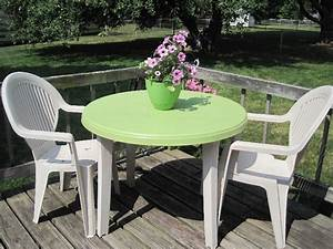 Plastic patio furniture will make your home look beautiful for Plastic patio furniture cheap