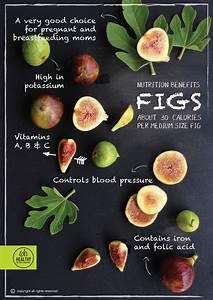 Figs - Enhealthy Com