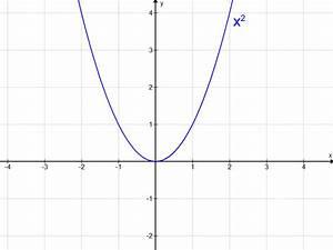 Nullstelle Berechnen Quadratische Funktion : f06 quadratische funktionen parabeln matheretter ~ Themetempest.com Abrechnung