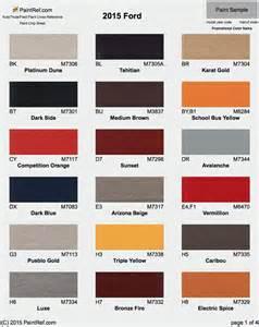 2014 Ford Edge Color Choices Autos Weblog