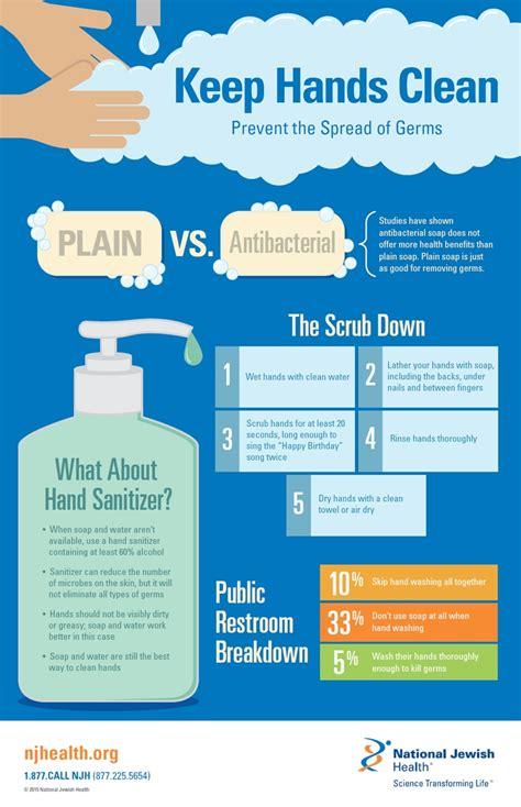soap  sanitizer    hands  winner