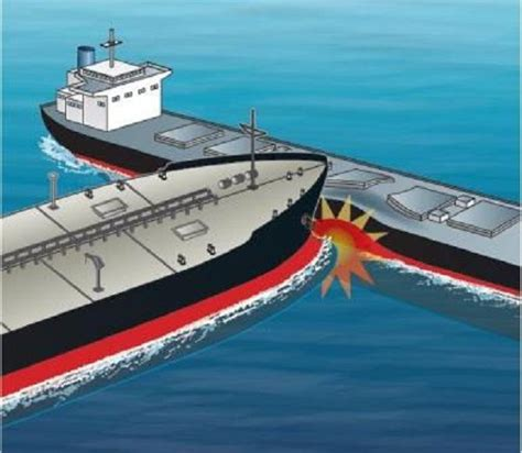 Ship Collision by 10 Important Things To Do During Ship Collision Accident